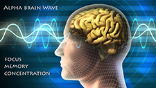 Super Brain Yoga Brain Waves